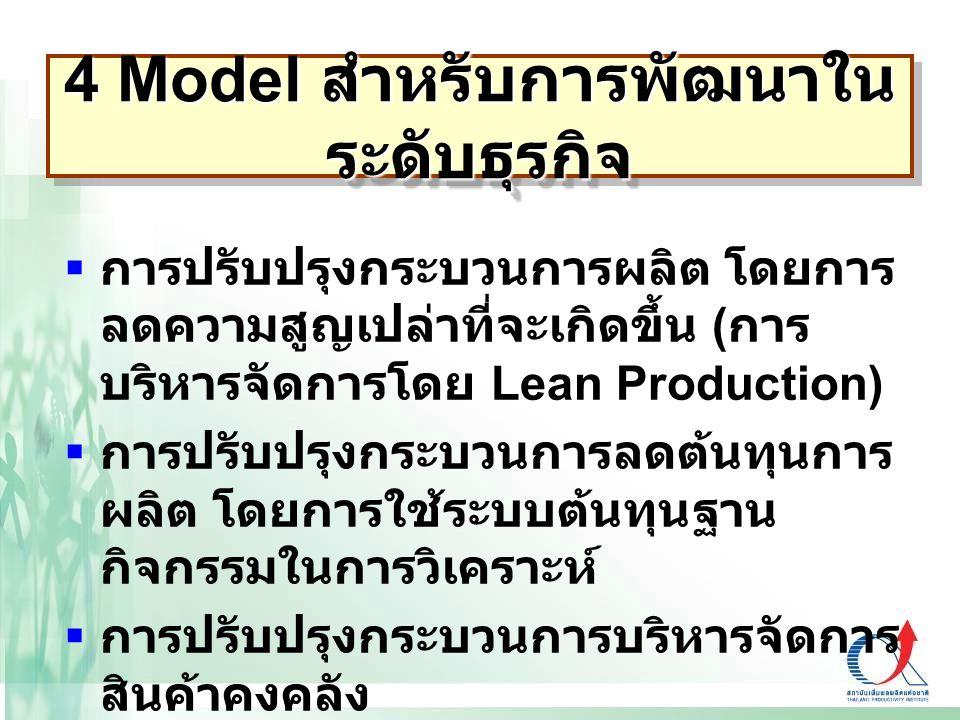 4 Model สำหรับการพัฒนาใน ระดับธุรกิจ  การปรับปรุงกระบวนการผลิต โดยการ ลดความสูญเปล่าที่จะเกิดขึ้น ( การ บริหารจัดการโดย Lean Production)  การปรับปรุงกระบวนการลดต้นทุนการ ผลิต โดยการใช้ระบบต้นทุนฐาน กิจกรรมในการวิเคราะห์  การปรับปรุงกระบวนการบริหารจัดการ สินค้าคงคลัง  การปรับปรุงกระบวนการด้านการจัดส่ง สินค้า