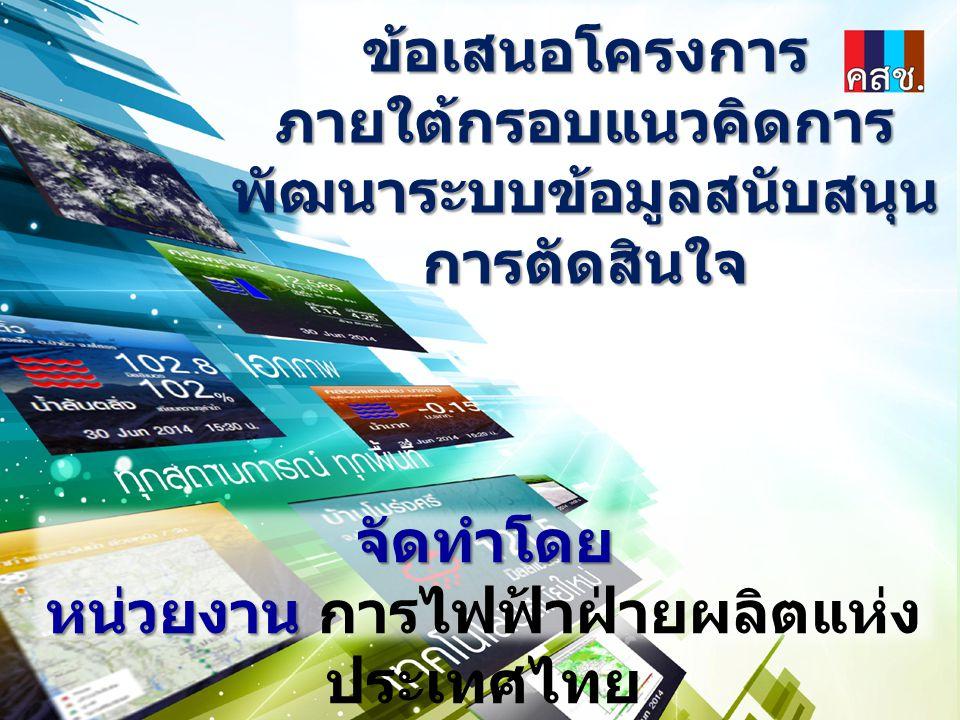 ข้อเสนอโครงการ ภายใต้กรอบแนวคิดการ พัฒนาระบบข้อมูลสนับสนุน การตัดสินใจ จัดทำโดย หน่วยงาน หน่วยงาน การไฟฟ้าฝ่ายผลิตแห่ง ประเทศไทย