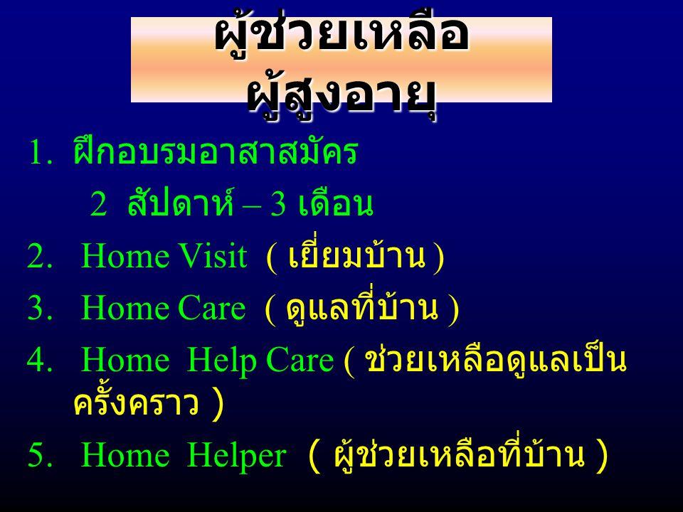 ผู้ช่วยเหลือ ผู้สูงอายุ 1. ฝึกอบรมอาสาสมัคร 2 สัปดาห์ – 3 เดือน 2. Home Visit ( เยี่ยมบ้าน ) 3. Home Care ( ดูแลที่บ้าน ) 4. Home Help Care ( ช่วยเหลื