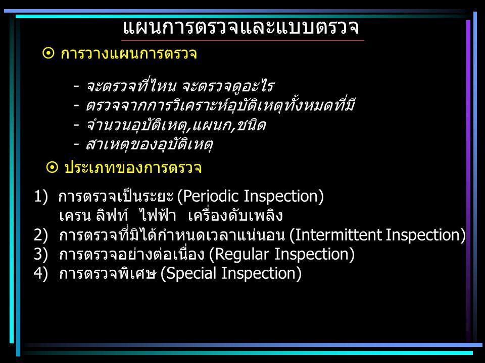  วิธีการตรวจความปลอดภัย 1)การสำรวจ: ทำตามแบบตรวจหรืออาจใช้เครื่องมือ บางอย่าง 2)การสุ่มตัวอย่าง: การเลือกสำรวจจุดที่สงสัย เช่น การฟุ้งกระจายของสารเคมี หรือหาประสิทธิภาพเครื่อง ป้องกัน 3) การวิเคราะห์วิจัย: การวิจัยเชิงลึก เช่น เสียงดัง 4) การตรวจเยี่ยม (Safety tour) การตรวจแบบเยี่ยม เยียนหน่วยงานต่างๆ กระตุ้นความร่วมมือและรับทราบ ปัญหาข้อขัดข้อง