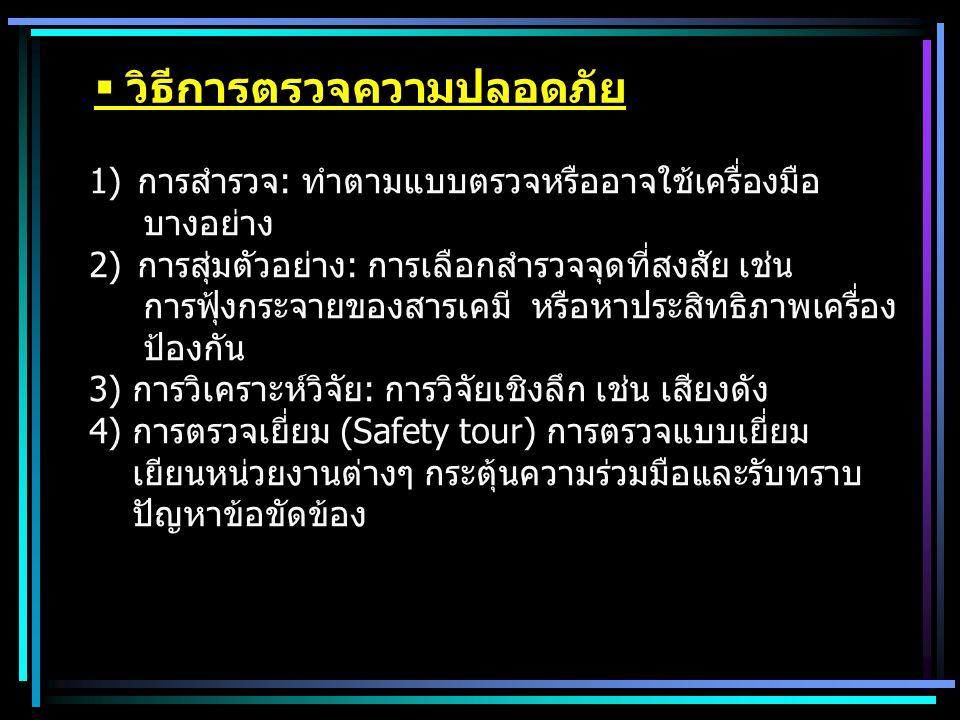  วิธีการตรวจความปลอดภัย 1)การสำรวจ: ทำตามแบบตรวจหรืออาจใช้เครื่องมือ บางอย่าง 2)การสุ่มตัวอย่าง: การเลือกสำรวจจุดที่สงสัย เช่น การฟุ้งกระจายของสารเคม