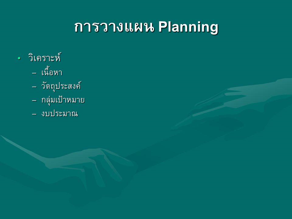 การวางแผน Planning วิเคราะห์ วิเคราะห์ – เนื้อหา – วัตถุประสงค์ – กลุ่มเป้าหมาย – งบประมาณ