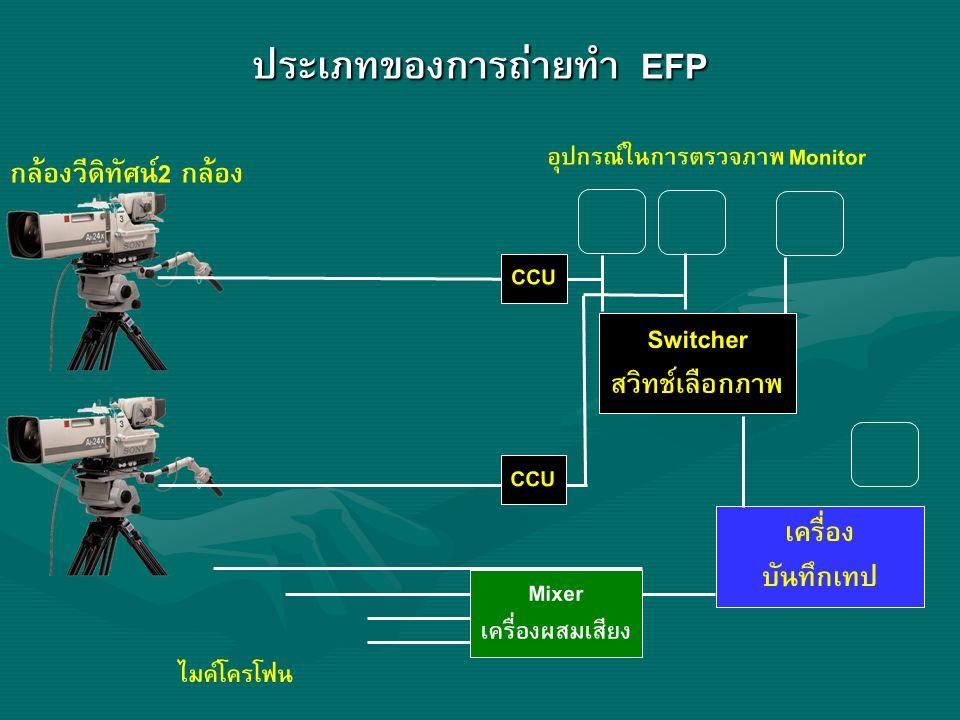 ประเภทของการถ่ายทำ EFP กล้องวีดิทัศน์2 กล้อง ไมค์โครโฟน Switcher สวิทช์เลือกภาพ อุปกรณ์ในการตรวจภาพ Monitor เครื่อง บันทึกเทป CCU Mixer เครื่องผสมเสีย