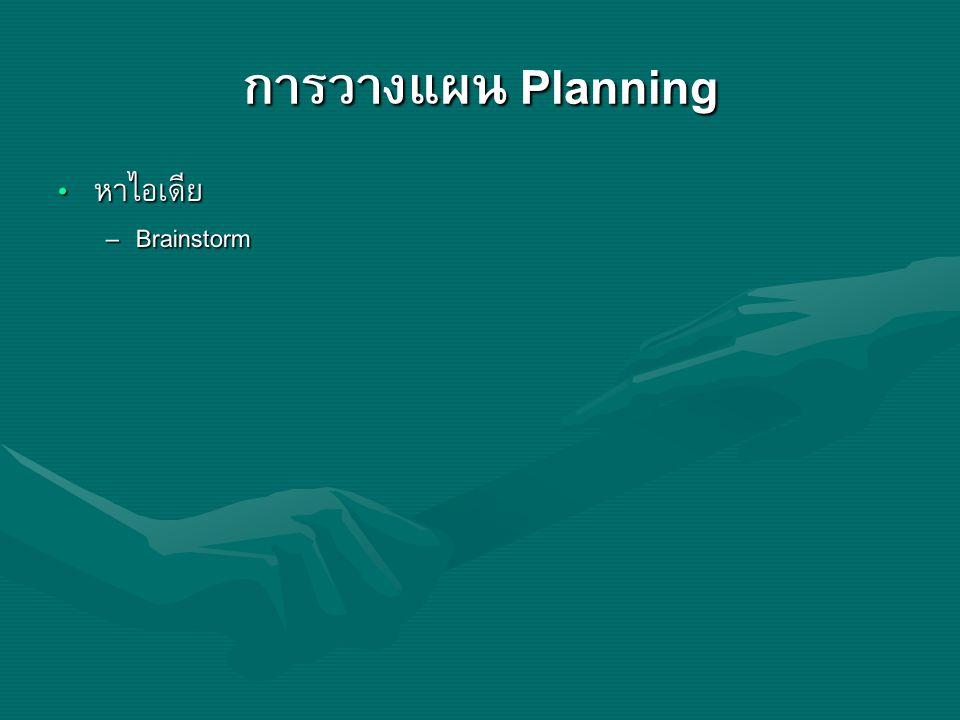การวางแผน Planning หาไอเดีย หาไอเดีย – Brainstorm