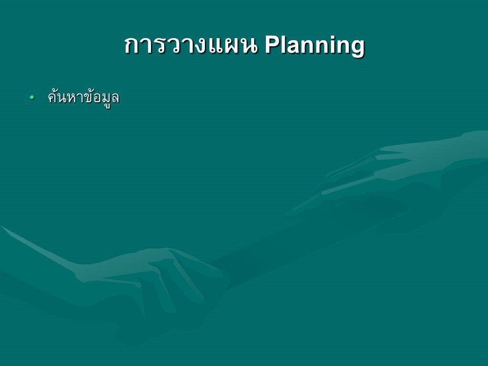 การวางแผน Planning ค้นหาข้อมูล ค้นหาข้อมูล