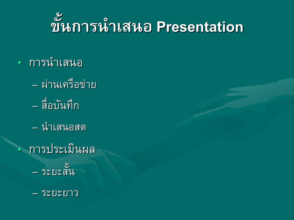ขั้นการนำเสนอ Presentation การนำเสนอ การนำเสนอ – ผ่านเครือข่าย – สื่อบันทึก – นำเสนอสด การประเมินผล การประเมินผล – ระยะสั้น – ระยะยาว