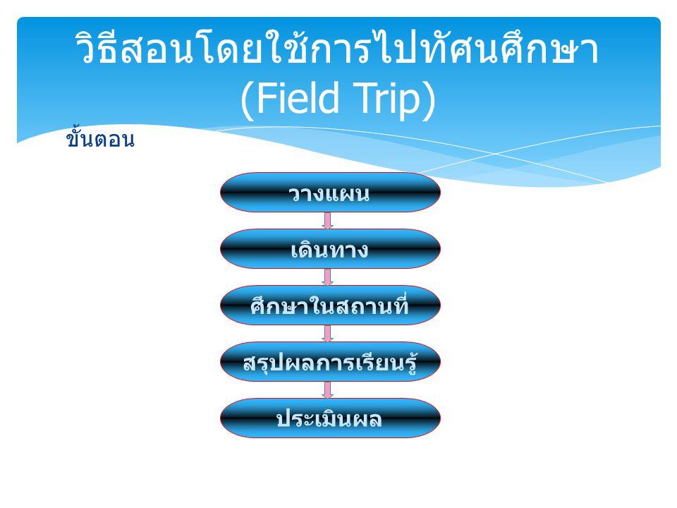 ขั้นตอน วิธีสอนโดยใช้การไปทัศนศึกษา (Field Trip) วางแผน เดินทาง ศึกษาในสถานที่ สรุปผลการเรียนรู้ ประเมินผล