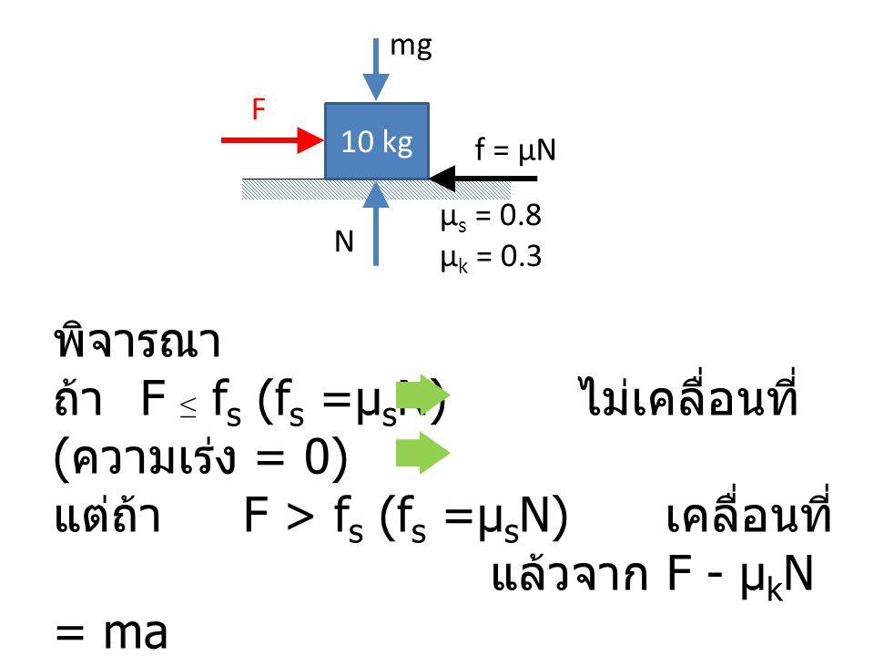10 kg µ s = 0.8 µ k = 0.3 F mg N f = µN พิจารณา ถ้า F ≤ f s (f s =µ s N) ไม่เคลื่อนที่ ( ความเร่ง = 0) แต่ถ้า F > f s (f s =µ s N) เคลื่อนที่ แล้วจาก F - µ k N = ma ดังนั้น a = (F - µ k N)/m