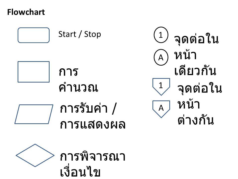 Flowchart Start / Stop การ คำนวณ การรับค่า / การแสดงผล การพิจารณา เงื่อนไข 1 A จุดต่อใน หน้า เดียวกัน 1 A จุดต่อใน หน้า ต่างกัน