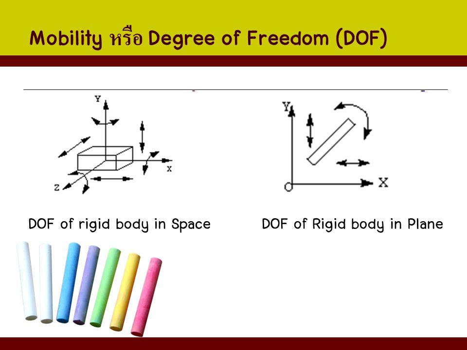 DOF of rigid body in SpaceDOF of Rigid body in Plane Mobility หรือ Degree of Freedom (DOF)