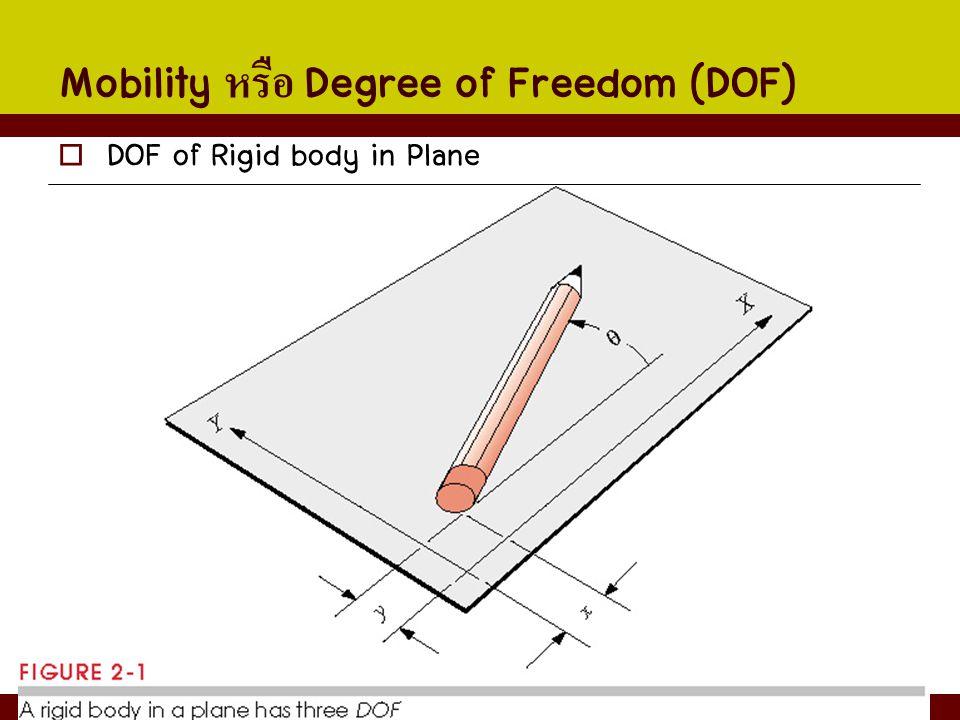  DOF of Rigid body in Plane Mobility หรือ Degree of Freedom (DOF)
