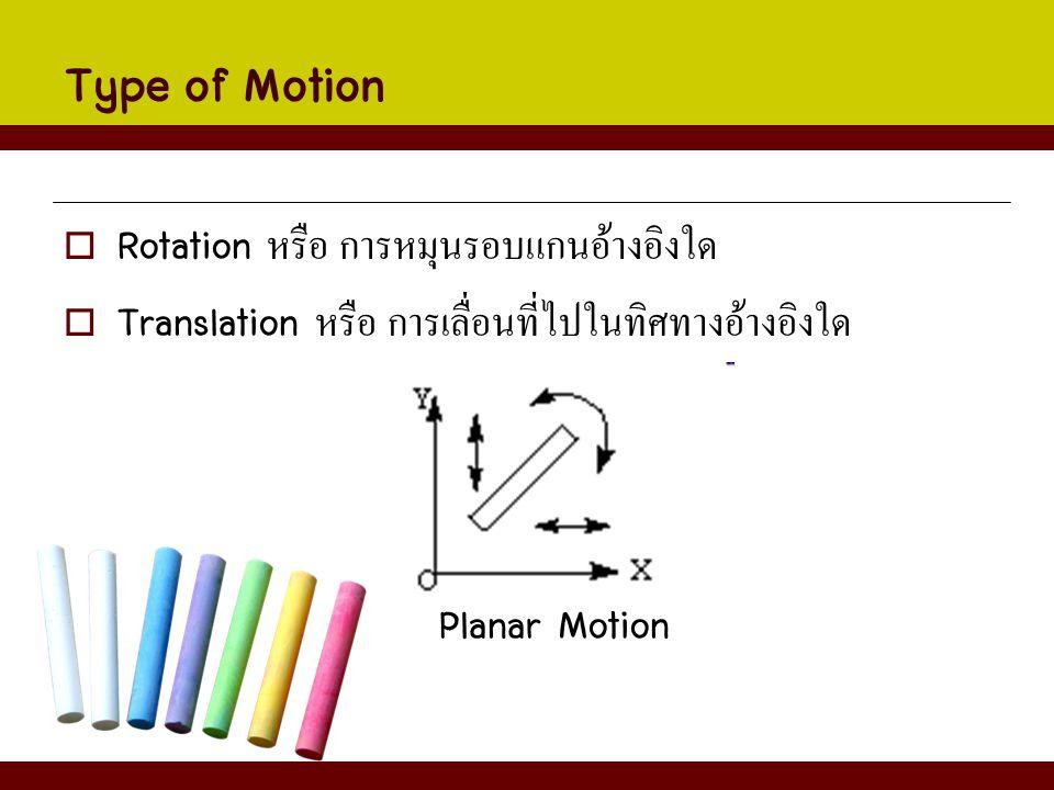  Rotation หรือ การหมุนรอบแกนอ้างอิงใด  Translation หรือ การเลื่อนที่ไปในทิศทางอ้างอิงใด Planar Motion Type of Motion