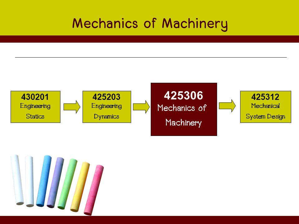 เนื้อหาวิชาโดยสรุป  กล่าวนำถึงระบบกลไกต่างๆ  การวิเคราะห์ การขจัด ความเร็วและความเร่งในเครื่องจักรกล  การสังเคราะห์ชิ้นส่วนกลไก  การวิเคราะห์แรงสถิตย์ และแรงทางพลศาสตร์ที่เกิดขึ้นในกลไก  การถ่วงสมดุลมวล การออกแบบลูกเบี้ยว การออกแบบเฟืองและขบวนเฟือง