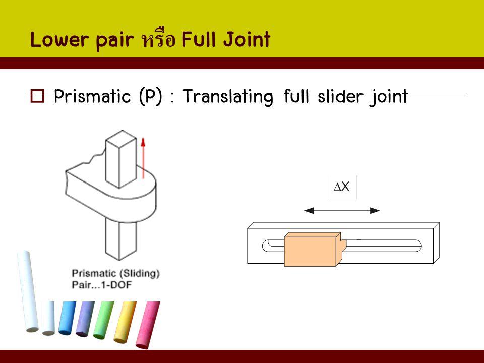 Lower pair หรือ Full Joint  Prismatic (P) : Translating full slider joint