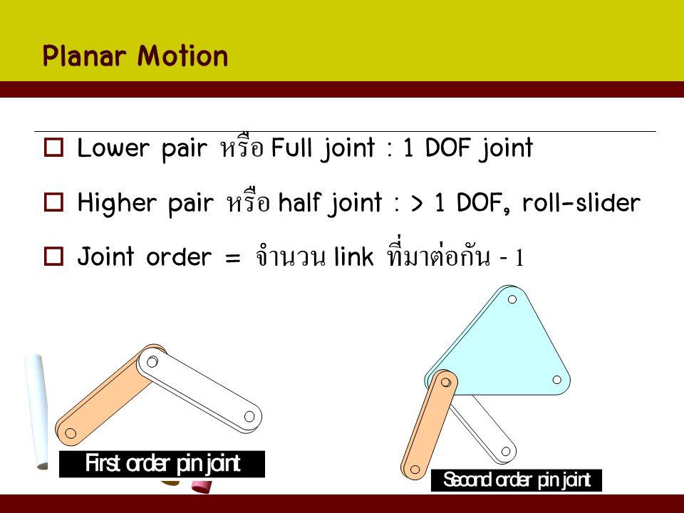 Planar Motion  Lower pair หรือ Full joint : 1 DOF joint  Higher pair หรือ half joint : > 1 DOF, roll-slider  Joint order = จำนวน link ที่มาต่อกัน -