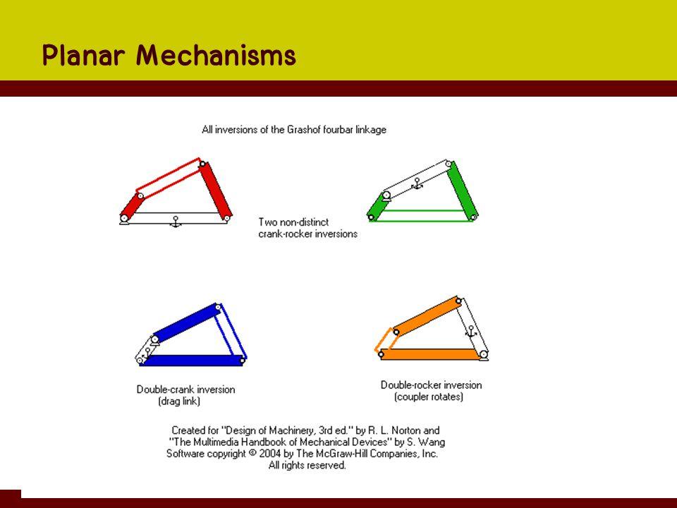Planar Mechanisms