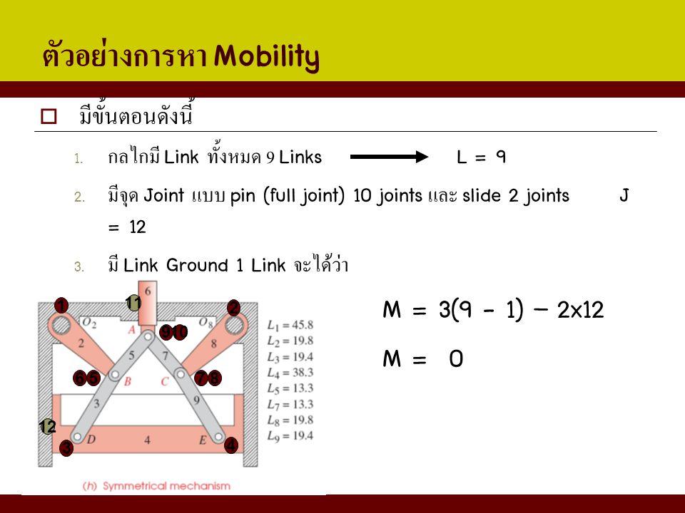  มีขั้นตอนดังนี้ 1. กลไกมี Link ทั้งหมด 9 Links L = 9 2. มีจุด Joint แบบ pin (full joint) 10 joints และ slide 2 joints J = 12 3. มี Link Ground 1 Lin