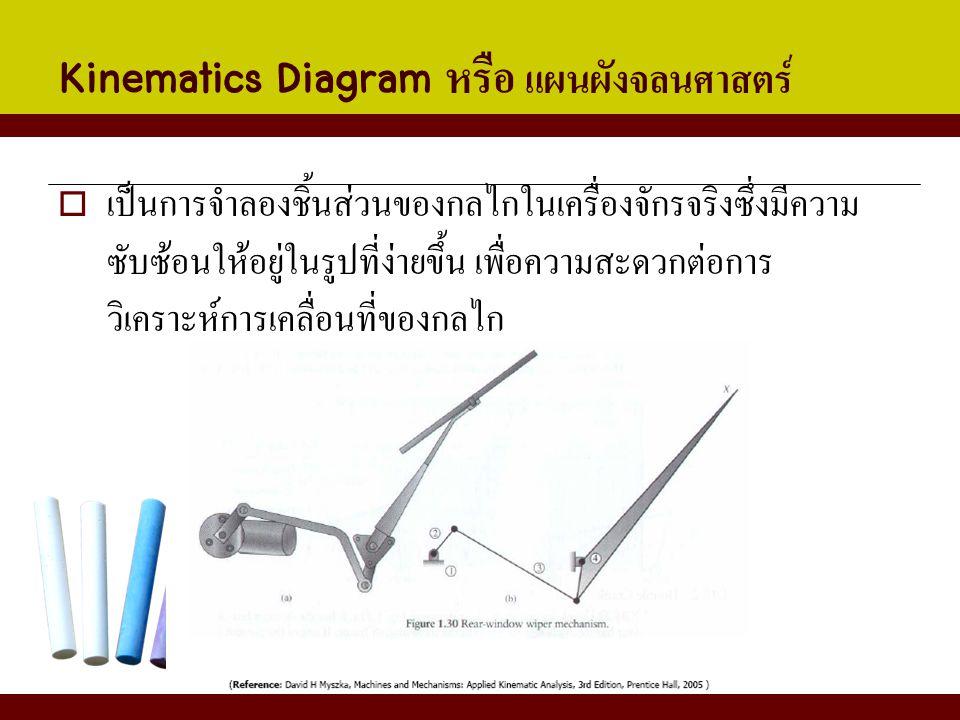 Kinematics Diagram หรือ แผนผังจลนศาสตร์  เป็นการจำลองชิ้นส่วนของกลไกในเครื่องจักรจริงซึ่งมีความ ซับซ้อนให้อยู่ในรูปที่ง่ายขึ้น เพื่อความสะดวกต่อการ ว