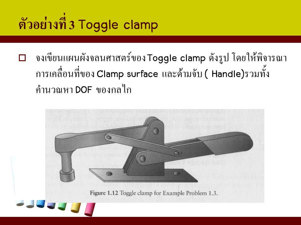 ตัวอย่างที่ 3 Toggle clamp  จงเขียนแผนผังจลนศาสตร์ของ Toggle clamp ดังรูป โดยให้พิจารณา การเคลื่อนที่ของ Clamp surface และด้ามจับ ( Handle) รวมทั้ง ค