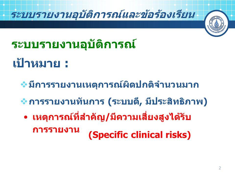2  มีการรายงานเหตุการณ์ผิดปกติจำนวนมาก  การรายงานทันการ (ระบบดี, มีประสิทธิภาพ) ระบบรายงานอุบัติการณ์ เป้าหมาย : เหตุการณ์ที่สำคัญ/มีความเสี่ยงสูงได้รับ การรายงาน (Specific clinical risks) ระบบรายงานอุบัติการณ์และข้อร้องเรียน