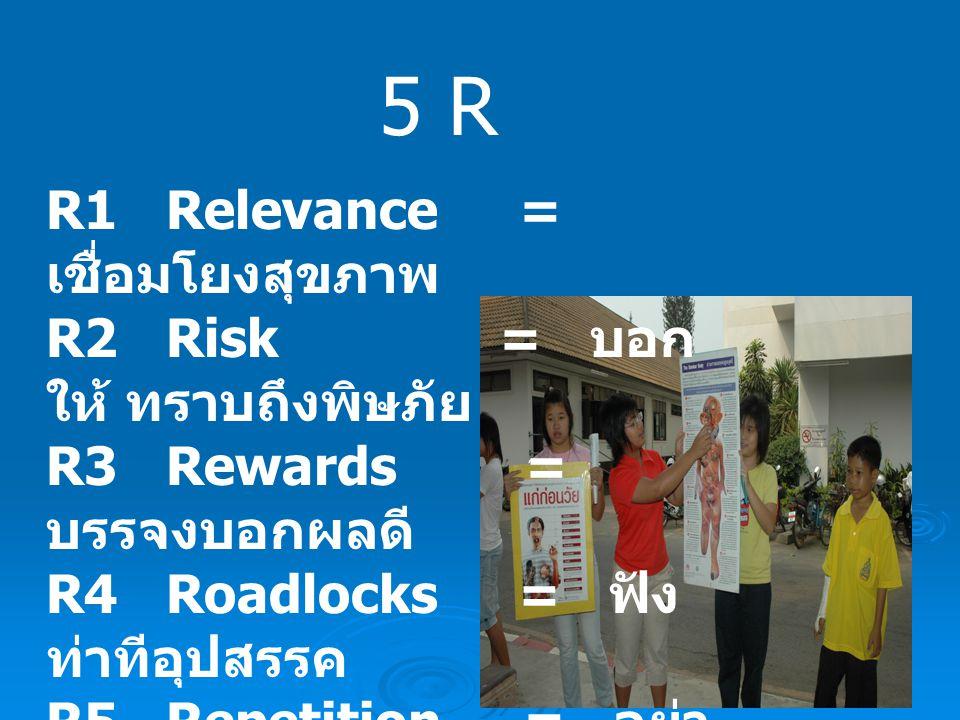 R1 Relevance = เชื่อมโยงสุขภาพ R2 Risk = บอก ให้ ทราบถึงพิษภัย R3 Rewards = บรรจงบอกผลดี R4 Roadlocks = ฟัง ท่าทีอุปสรรค R5 Repetition = อย่า ชะงักจงพ