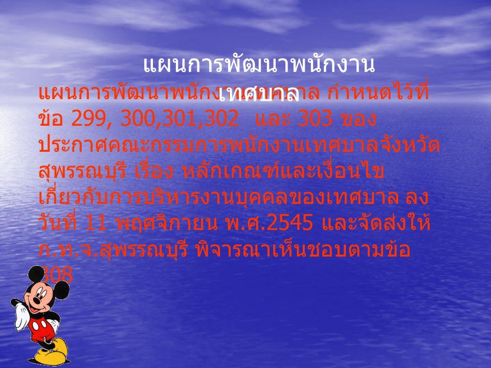 แผนการพัฒนาพนักงานเทศบาล กำหนดไว้ที่ ข้อ 299, 300,301,302 และ 303 ของ ประกาศคณะกรรมการพนักงานเทศบาลจังหวัด สุพรรณบุรี เรื่อง หลักเกณฑ์และเงื่อนไข เกี่ยวกับการบริหารงานบุคคลของเทศบาล ลง วันที่ 11 พฤศจิกายน พ.