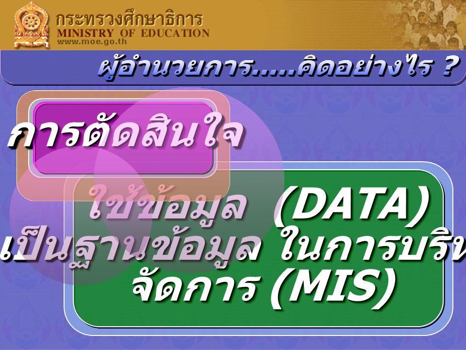ใช้ข้อมูล (DATA) เป็นฐานข้อมูล ในการบริหาร จัดการ (MIS) ใช้ข้อมูล (DATA) เป็นฐานข้อมูล ในการบริหาร จัดการ (MIS) การตัดสินใจการตัดสินใจ