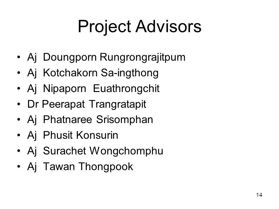 14 Project Advisors Aj Doungporn Rungrongrajitpum Aj Kotchakorn Sa-ingthong Aj Nipaporn Euathrongchit Dr Peerapat Trangratapit Aj Phatnaree Srisomphan