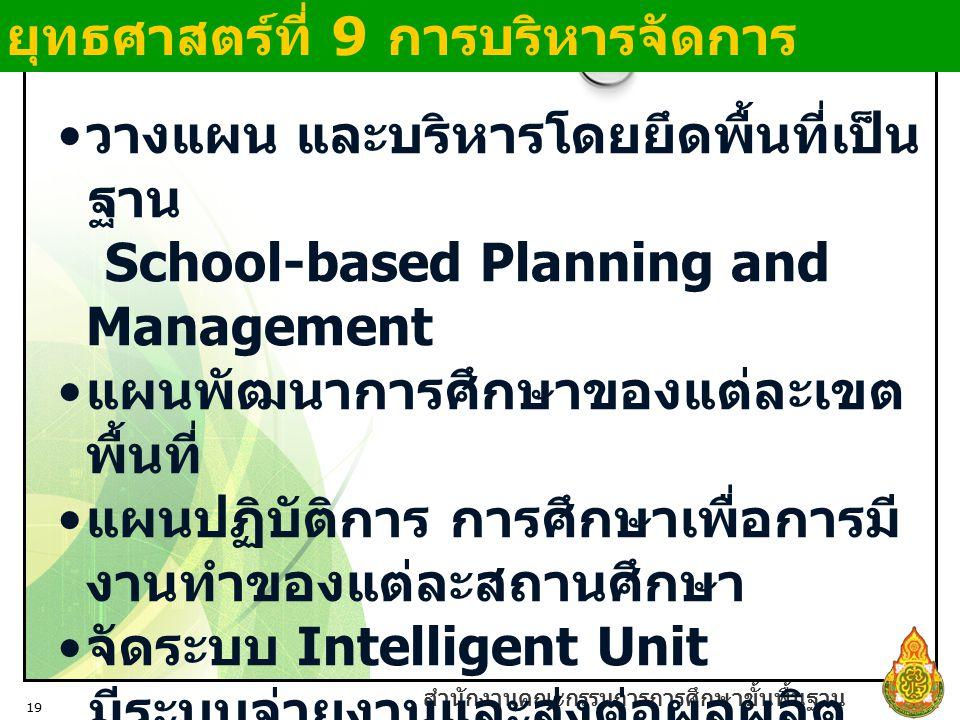 สำนักงานคณะกรรมการการศึกษาขั้นพื้นฐาน 19 สำนักงานคณะกรรมการการศึกษาขั้นพื้นฐาน วางแผน และบริหารโดยยึดพื้นที่เป็น ฐาน School-based Planning and Managem