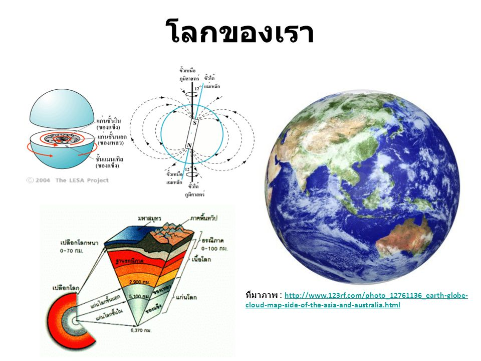 โลกของเรา ที่มาภาพ : http://www.123rf.com/photo_12761136_earth-globe- cloud-map-side-of-the-asia-and-australia.htmlhttp://www.123rf.com/photo_12761136