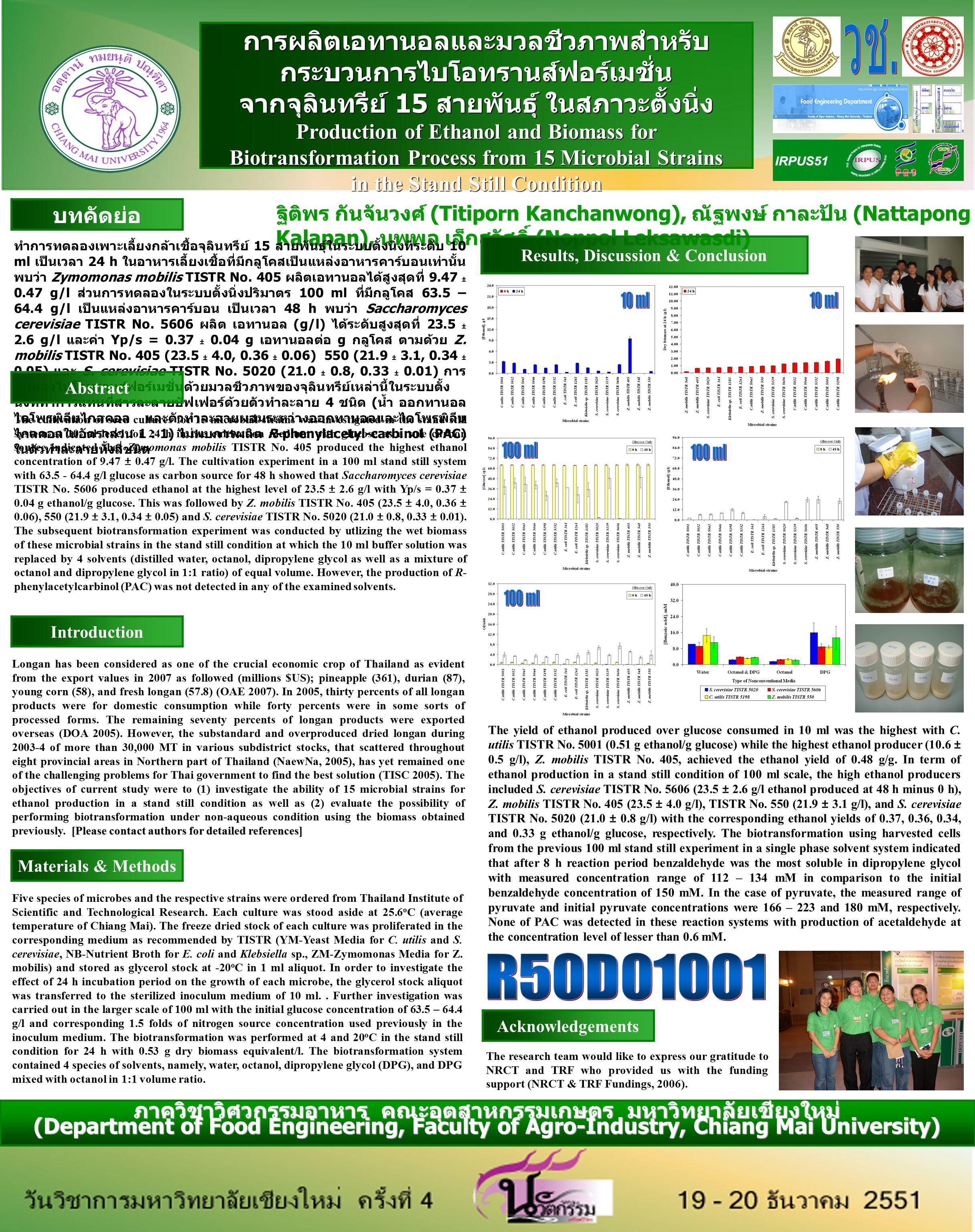 การผลิตเอทานอลและมวลชีวภาพสำหรับ กระบวนการไบโอทรานส์ฟอร์เมชั่น จากจุลินทรีย์ 15 สายพันธุ์ ในสภาวะตั้งนิ่ง Production of Ethanol and Biomass for Biotransformation Process from 15 Microbial Strains in the Stand Still Condition ฐิติพร กันจันวงศ์ (Titiporn Kanchanwong), ณัฐพงษ์ กาละปัน (Nattapong Kalapan), นพพล เล็กสวัสดิ์ (Noppol Leksawasdi) บทคัดย่อ ทำการทดลองเพาะเลี้ยงกล้าเชื้อจุลินทรีย์ 15 สายพันธุ์ในระบบตั้งนิ่งที่ระดับ 10 ml เป็นเวลา 24 h ในอาหารเลี้ยงเชื้อที่มีกลูโคสเป็นแหล่งอาหารคาร์บอนเท่านั้น พบว่า Zymomonas mobilis TISTR No.