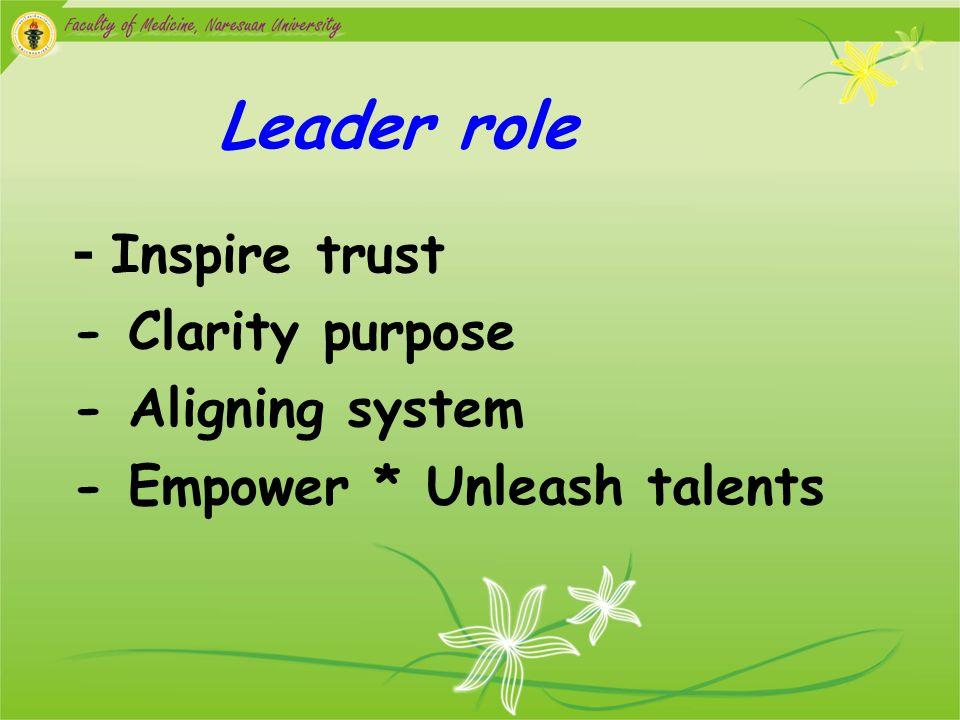 วุฒิภาวะของมนุษย์ 3 ระดับ 1.ต้องพึ่งพาคนอื่น ไม่สามารถ เป็นผู้นำที่ดีได้ (Dependence) 2.