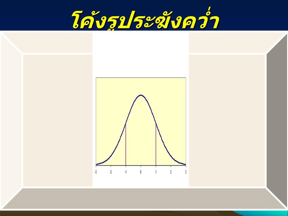 ดังนั้น ดั งนั้น z = ( x - µ ) มีการแจกแจง σ/√n แบบปกติ เราสามารถหาพื้นที่ใต้โค้งได้ และ นำไปทดสอบสมมุติฐานทางสถิติได้ ในกรณี ที่มีการเปรียบเทียบค่าเฉลี่ยระหว่างหนึ่งกลุ่ม หรือสองกลุ่มเท่านั้น