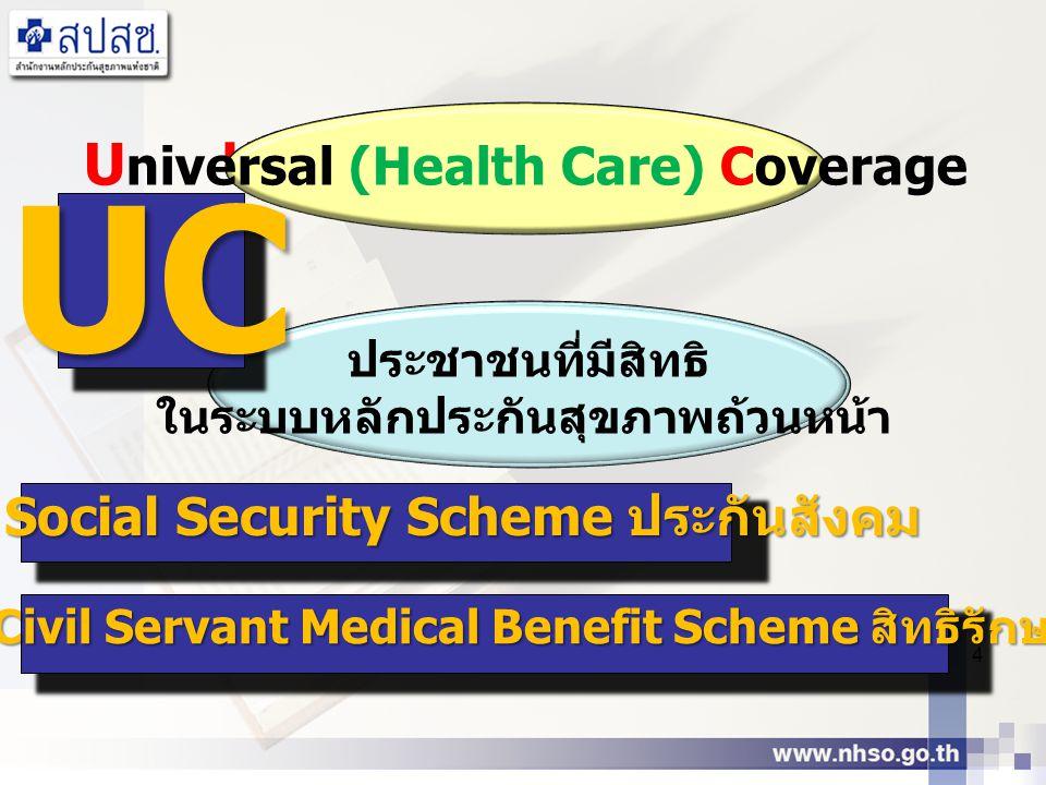 4 ประชาชนที่มีสิทธิ ในระบบหลักประกันสุขภาพถ้วนหน้า Universal Coverage U niversal (Health Care) Coverage UC SSS = Social Security Scheme ประกันสังคม CS