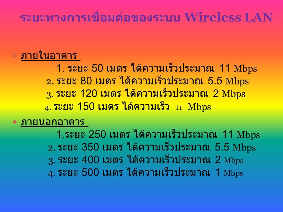 การเชื่อมต่อของระบบเครือข่าย Wireless LAN มี 2 ลักษณะ ดังนี้ 1.