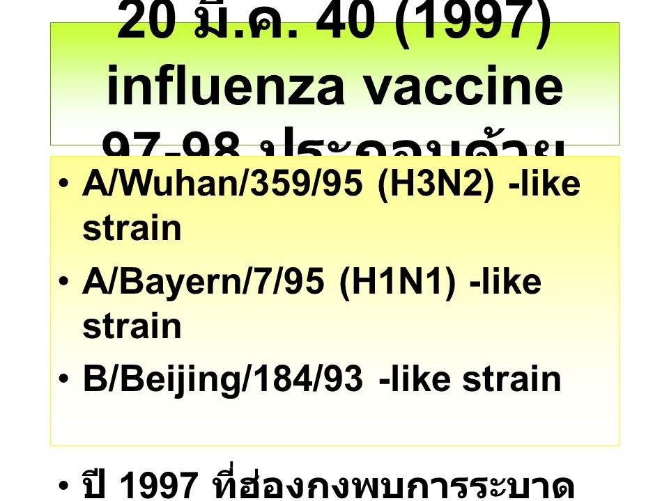 20 มี. ค. 40 (1997) influenza vaccine 97-98 ประกอบด้วย A/Wuhan/359/95 (H3N2) -like strain A/Bayern/7/95 (H1N1) -like strain B/Beijing/184/93 -like str