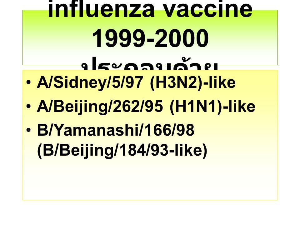 influenza vaccine 1999-2000 ประกอบด้วย A/Sidney/5/97 (H3N2)-like A/Beijing/262/95 (H1N1)-like B/Yamanashi/166/98 (B/Beijing/184/93-like)