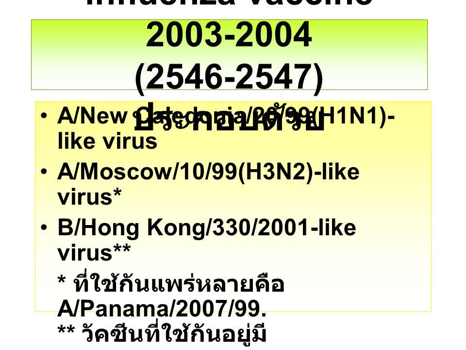 A/New Caledonia/20/99(H1N1)- like virus A/Moscow/10/99(H3N2)-like virus* B/Hong Kong/330/2001-like virus** * ที่ใช้กันแพร่หลายคือ A/Panama/2007/99. **