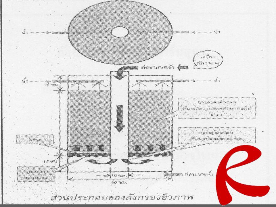 นำสารกรองที่หมักแล้ว บรรจุในถังพลาสติกให้สูง ประมาณ 60 เซนติเมตร ต่อท่อรวมกลิ่นจากแหล่งกำเนิดผ่านเครื่องเป่า อากาศเข้ากับปลายท่อ PVC ด้านบน ใส่กรวดลงในถังพลาสติกให้สูงประมาณ 5 เซนติเมตร เพื่อรองรับสาร กรอง ไม่ให้หลุดร่วงจากตะแกรง