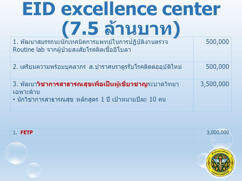 EID excellence center (7.5 ล้านบาท ) 1.