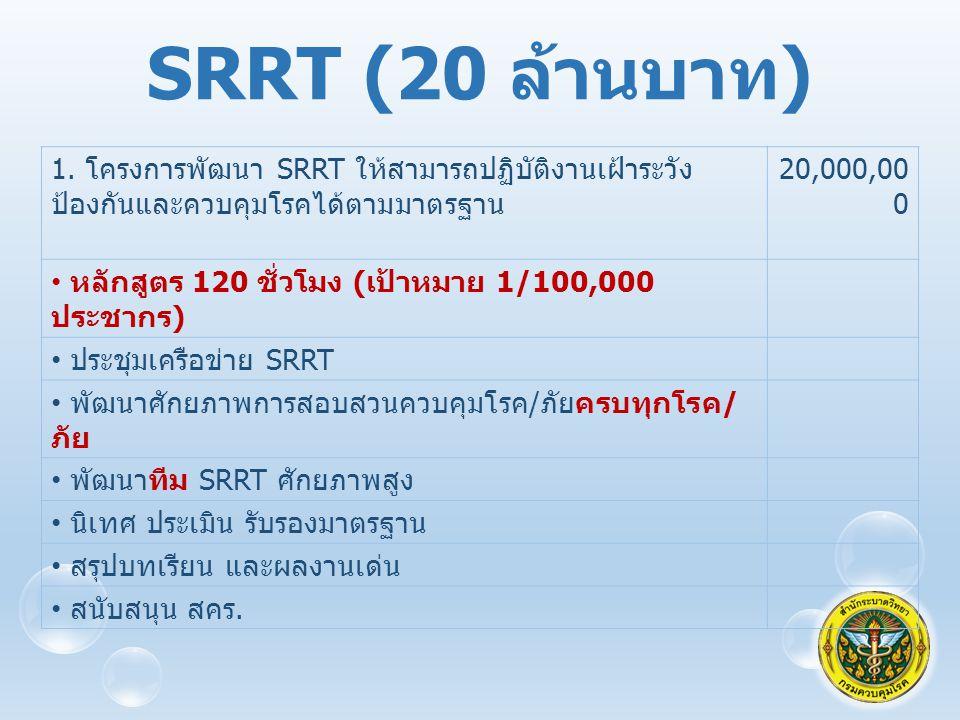 SRRT (20 ล้านบาท ) 1.