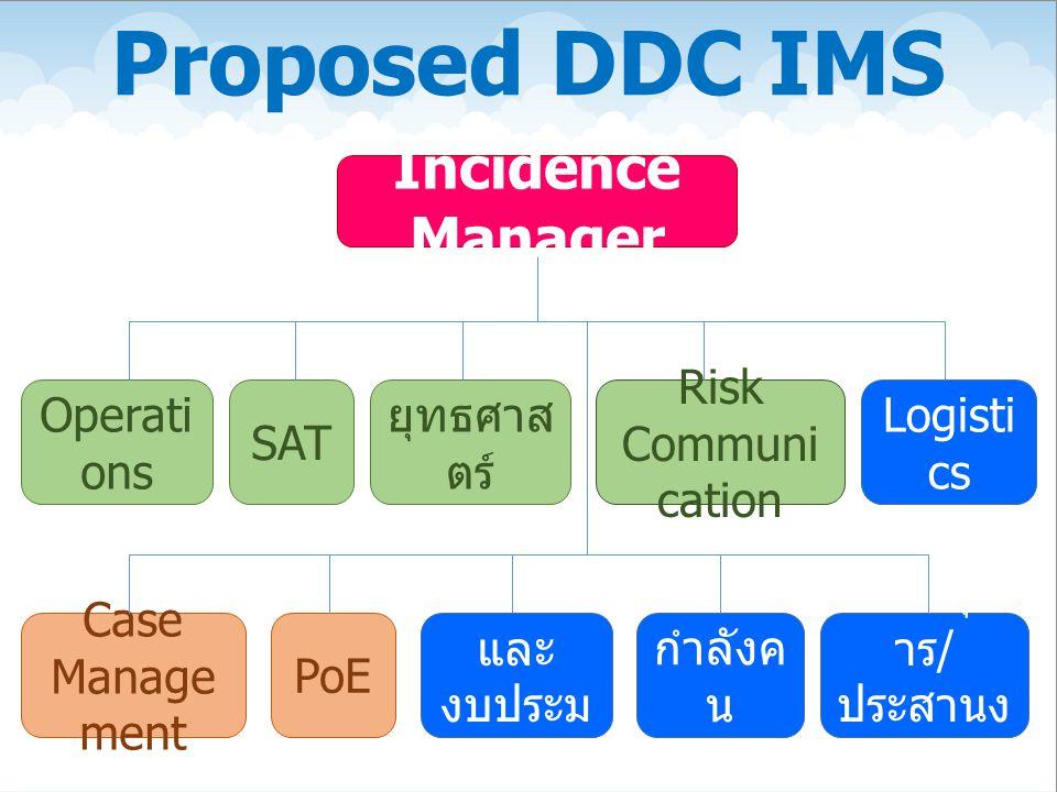 Proposed DDC IMS Incidence Manager Operati ons SAT Logisti cs ยุทธศาส ตร์ Risk Communi cation Case Manage ment PoE การเงิน และ งบประม าณ กำลังค น เลขานุก าร / ประสานง าน