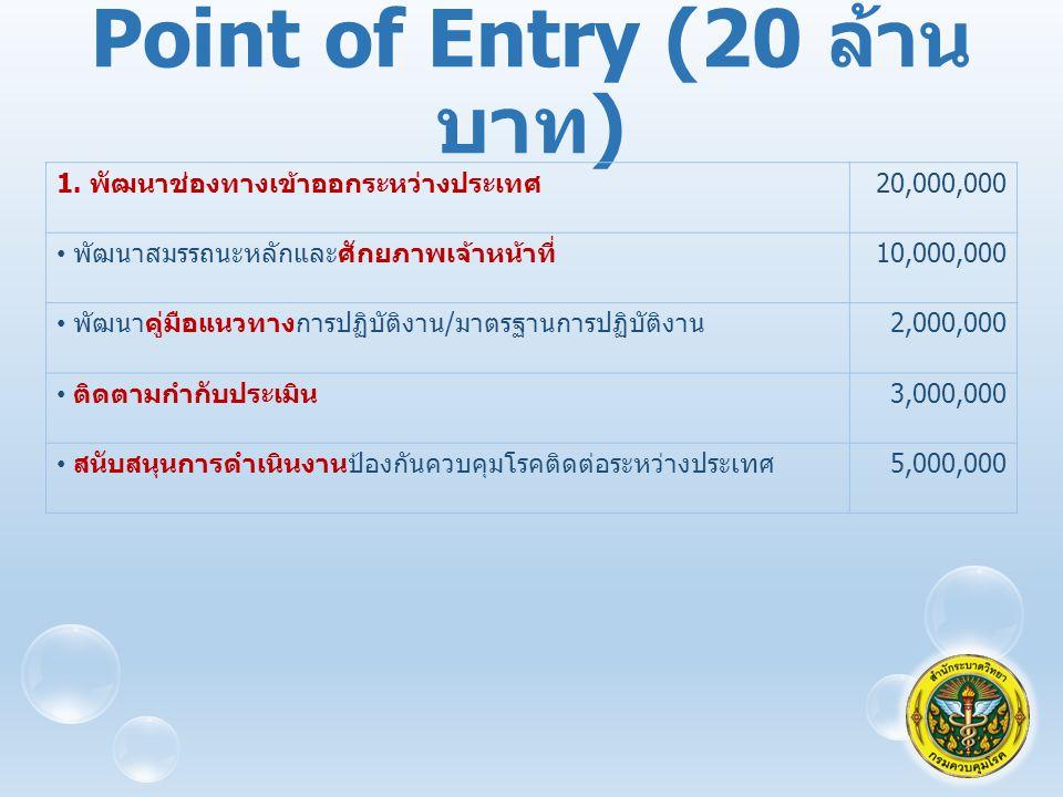 Point of Entry (20 ล้าน บาท ) 1.