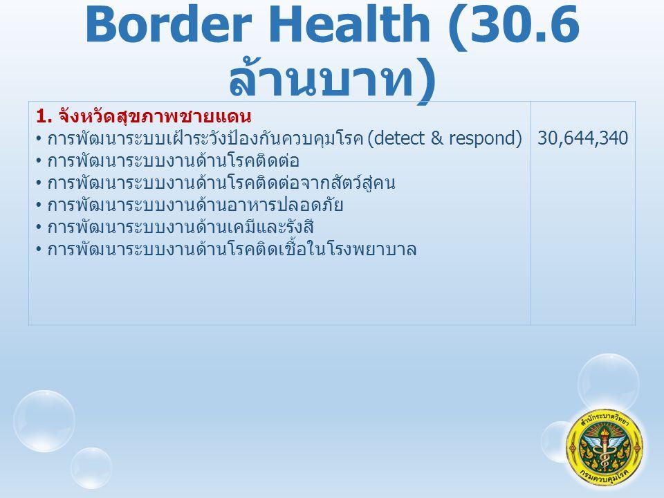 Border Health (30.6 ล้านบาท ) 1.