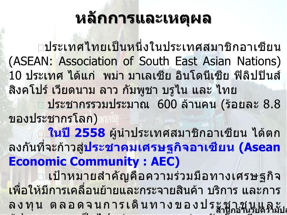 หลักการและเหตุผล ◈ ประเทศไทยเป็นหนึ่งในประเทศสมาชิกอาเซียน (ASEAN: Association of South East Asian Nations) 10 ประเทศ ได้แก่ พม่า มาเลเซีย อินโดนีเซีย