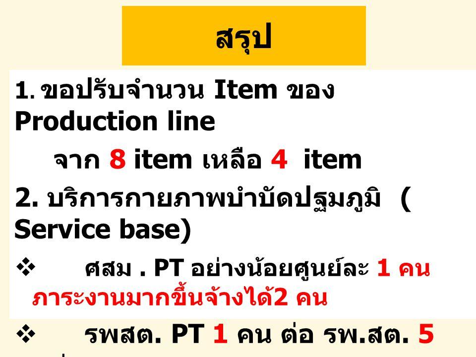 สรุป 1. ขอปรับจำนวน Item ของ Production line จาก 8 item เหลือ 4 item 2. บริการกายภาพบำบัดปฐมภูมิ ( Service base)  ศสม. PT อย่างน้อยศูนย์ละ 1 คน ภาระง