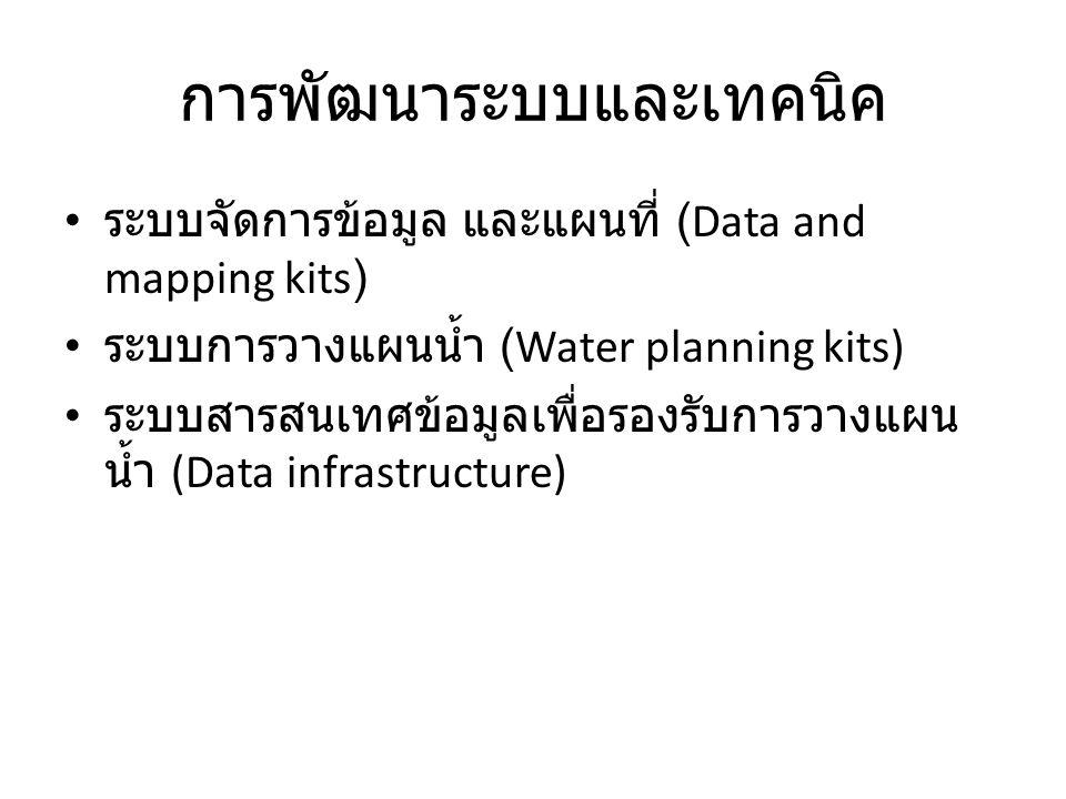 การพัฒนาระบบและเทคนิค ระบบจัดการข้อมูล และแผนที่ (Data and mapping kits) ระบบการวางแผนน้ำ (Water planning kits) ระบบสารสนเทศข้อมูลเพื่อรองรับการวางแผน