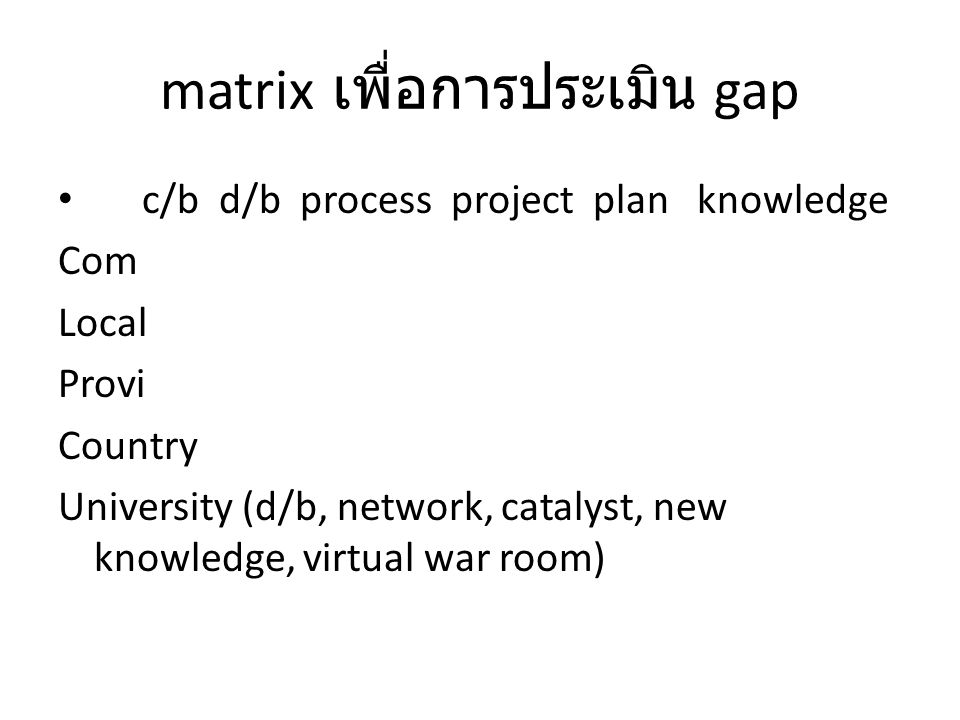matrix เพื่อการประเมิน gap c/b d/b process project plan knowledge Com Local Provi Country University (d/b, network, catalyst, new knowledge, virtual w