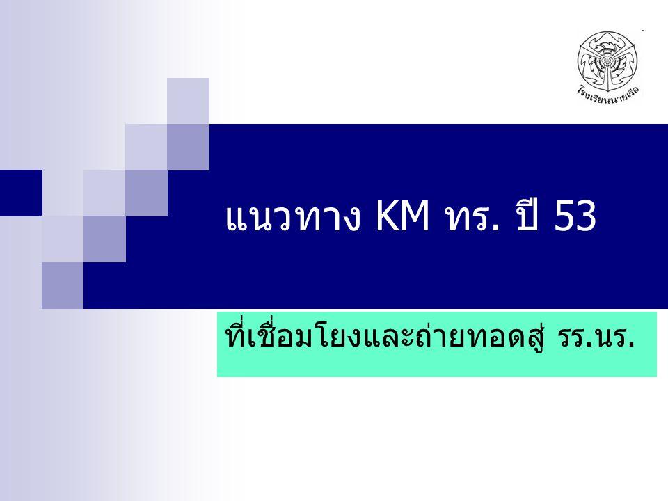 แนวทาง KM ทร. ปี 53 ที่เชื่อมโยงและถ่ายทอดสู่ รร.นร.