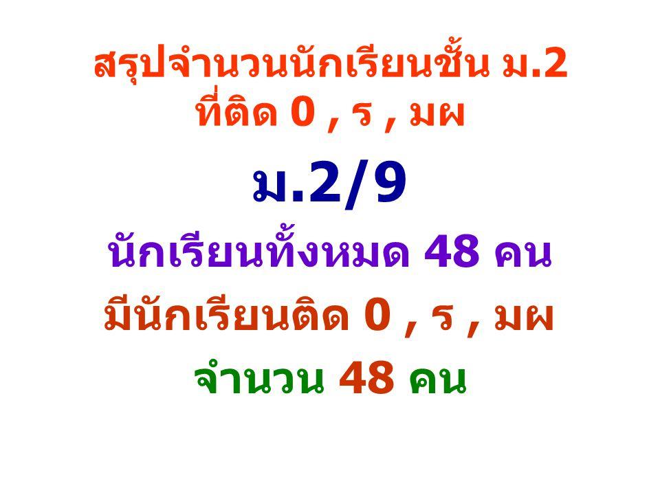 สรุปจำนวนนักเรียนชั้น ม.2 ที่ติด 0, ร, มผ ม.2/9 นักเรียนทั้งหมด 48 คน มีนักเรียนติด 0, ร, มผ จำนวน 48 คน
